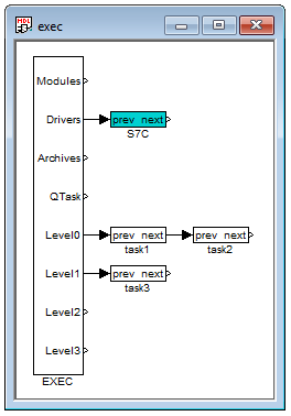 Driver for communication with Siemens PLCs (S7Drv module of the