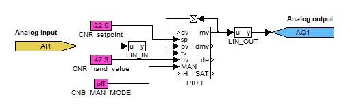 Programming in REXYGEN Studio - PID control loop